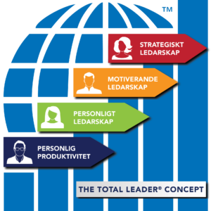 LMI Proffs inom ledarutveckling i 60 år