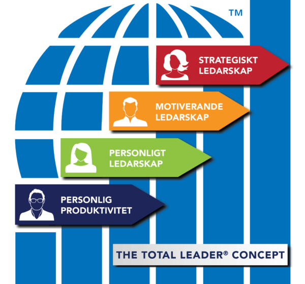 The Total Leader®