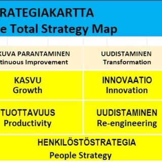 Strategian jalkautus